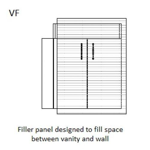 Vanity Filler
